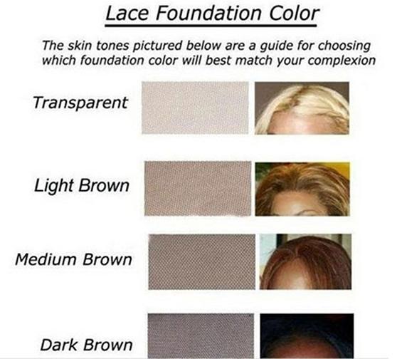 HoneyBeautyHair lace color chart